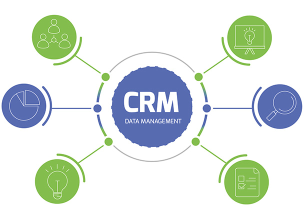CRM Data Management Strategy Essentials