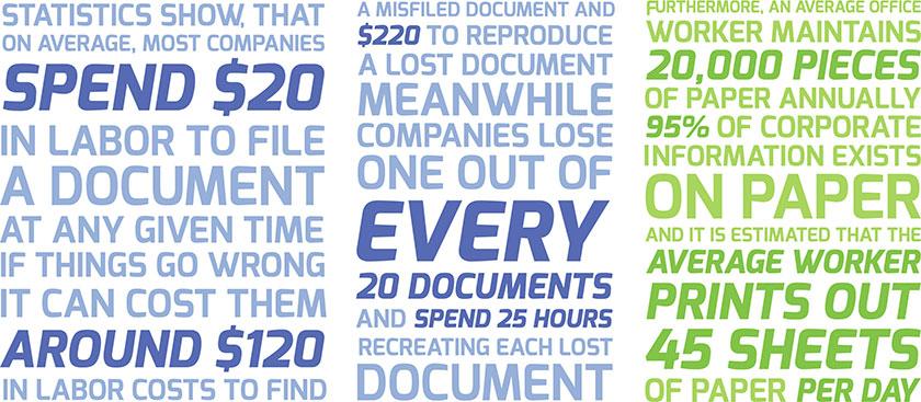 Document Imaging Statistics