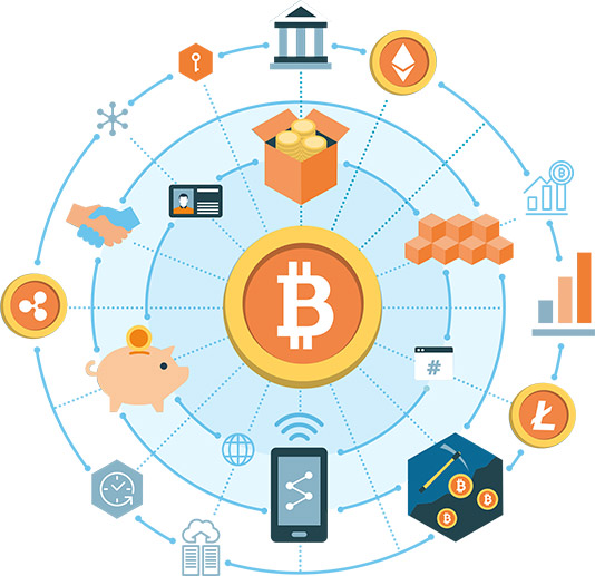 Blockchain-based National Crypto Currencies