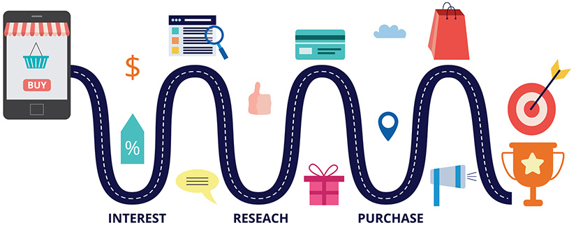 Tips to Boost Ecommerce Conversion Rate by Creating Personalized Content